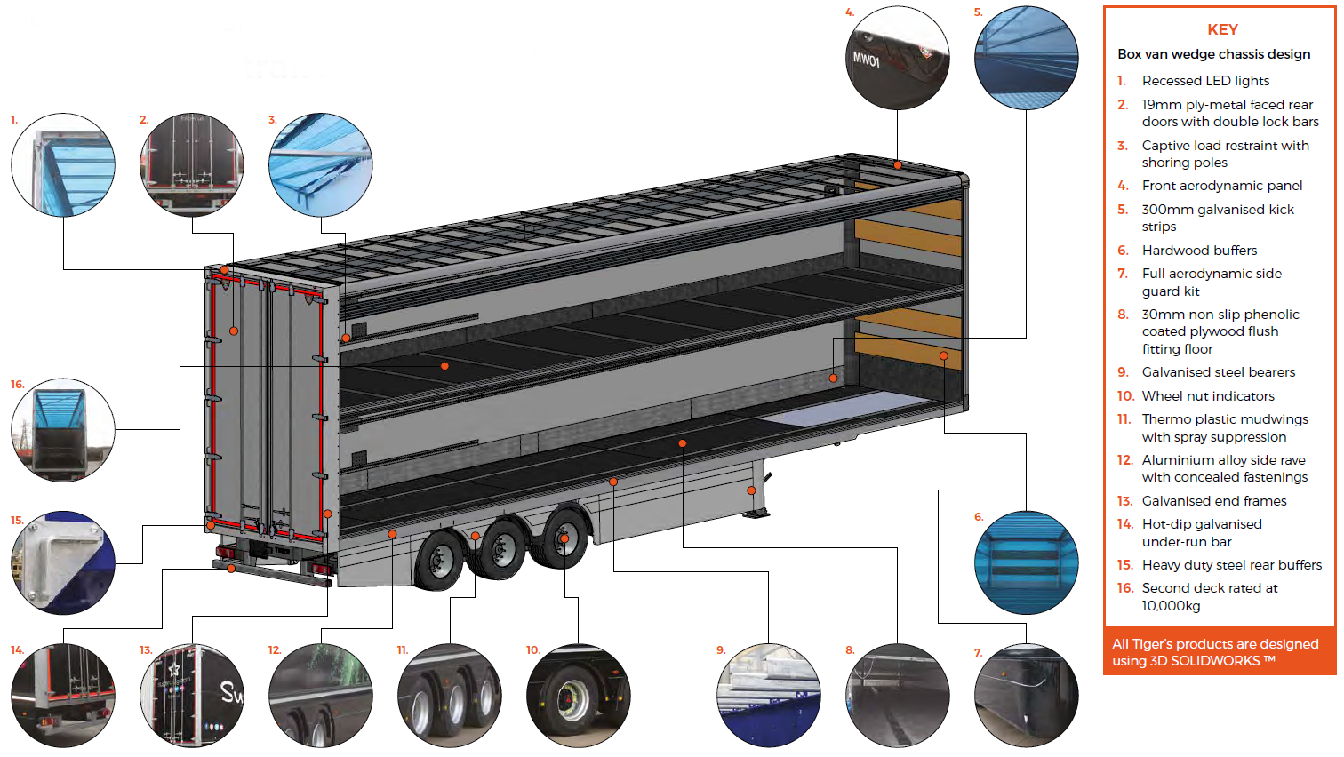Fixed double deck trailer features