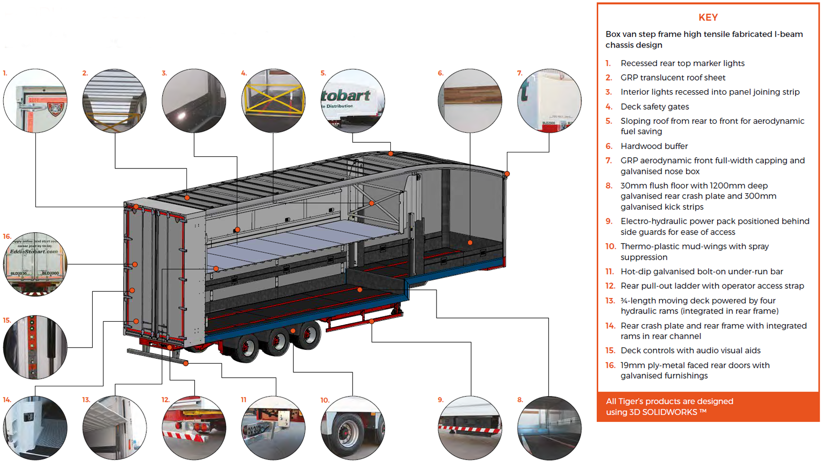 Moving double deck trailer features